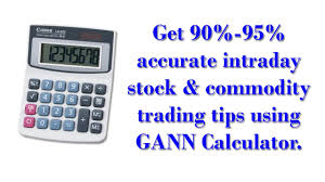 how to get accurate intraday sell levels using gann calculator