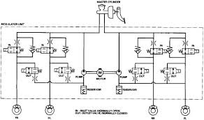 acura rsx abs modulator system acura rsx abs modulator system schematic diagram