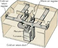 central heating and cooling systems. Exellent Systems With Central Heating And Cooling Systems H