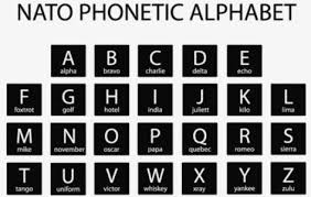 The international phonetic alphabet started out as an attempt to help navigate these murky spelling. Phonetic Alphabet International Marine Consultancy