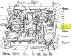 1988 ford f150 fuse box diagram 1989 ford f150 fuse box diagram 92 ford f150 fuel pump relay location on 1988 ford f150 fuse box diagram