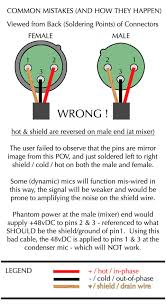 wiring diagram for xlr connector wiring diagrams and schematics electronics and cabling genelec awesome 10 xlr wiring diagram instruction