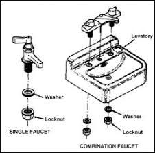sink faucet parts. Simple Parts Bathroom Faucet Parts Moen Pleasing Kitchen Sink Names And U