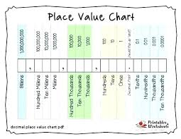 Place Value Chart Of Whole Numbers And Decimals Decimal Place Value Csdmultimediaservice Com