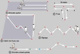 rugby fitness and running circuit