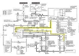 85 s10 dash wiring diagram wiring library smiths fuel gauge wiring diagram valid 85 chevy truck fuel gauge 1997 chevy silverado wiring diagrams