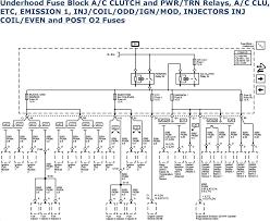 similiar saturn aura fuse seat keywords saturn aura trunk fuse box aura wiring harness wiring diagram images