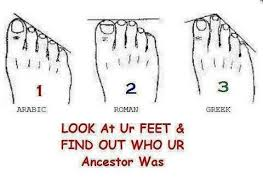 Ancestry Toe Chart This Is Cool Feet Chart Self Exploration Ancestry