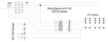 leds lux offer energy saving led lighting for office and commerce diagram for 0 1 10v dimming system for constant voltage type of led lighting