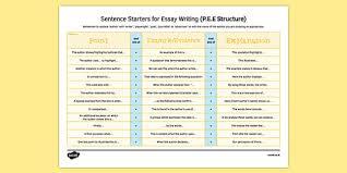 essay topic sentence starters outstanding essay topic sentence starters