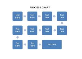 Operation Flow Chart 40 Fantastic Flow Chart Templates Word Excel Power Point
