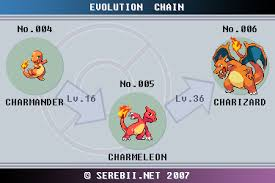 Pokemon Togepi Evolution Chart Pokemon Life