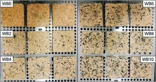 Evaluation of hygrothermal performance of wood-derived biocomposite with  biochar in response to climate change - ScienceDirect