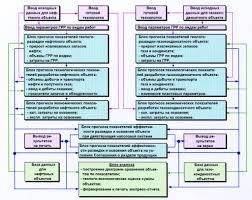 """Опыт экономического обоснования геологоразведочных работ на  Рис 1 Структура программного комплекса """"Стратегия"""""""