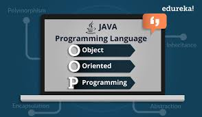 Chart Abstraction Jobs From Home Object Oriented Programming In Java Java Oops Concepts