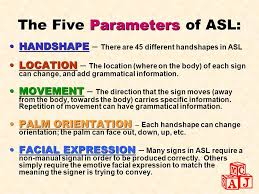 The Building Blocks Of American Sign Language Ppt Download