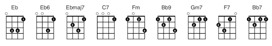 Fretspace Chord And Scale Maker App Review