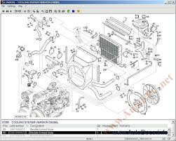 fork lift motor wiring diagram manual guide wiring diagram \u2022  tommy gate wiring diagram maxon gpt liftgate cat fork lift diagrams rh huaxinv site lift chair