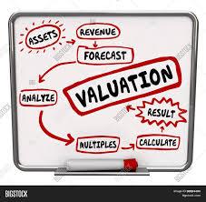 Business Net Worth Calculator Valuation Formula Image Photo Free Trial Bigstock