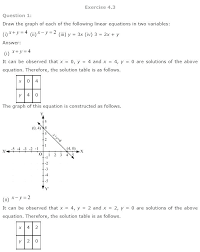 linear formula math solutions for class 9 maths chapter 4 linear equations in two variables