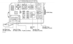 2004 Toyota Matrix Interior Fuse Box Diagram - Best Accessories ...