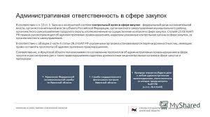Презентация на тему Контроль в сфере закупок в Иркутской области  18 Административная ответственность