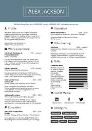 Modern Resume For Product Specialist Software Engineering Resume Samples From Real Professionals Who Got