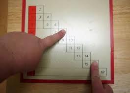 Addition Finger Chart 3 Montessori Album
