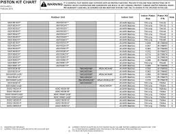 Piston Kit Chart Warning Pdf Free Download