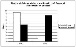 essay on corporal punishment should be banned customers life essay on corporal punishment