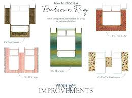 rug size for king bed under bedroom selecting