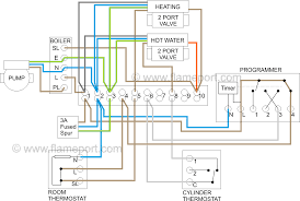 s plan wiring diagram heating only