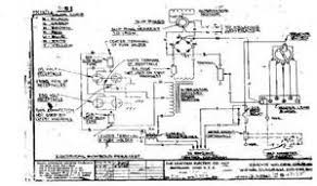 lincoln ac 225 wiring diagram images lincoln ac 225 welder wiring lincoln ac 225 welder wiring diagram html