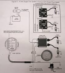 1992 harley sportster wiring diagram wiring diagram index of images c c6 1994 harley sportster wiring diagram source harley davidson wiring diagrams and schematics