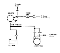 good online wiring diagrams the loss of connection between the alternator and the battery would lead me to believe that the red fuse link blew but going by that diagram