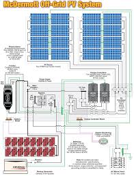 an educated move off grid page 3 of 4 home power magazine mcdermott off grid pv system schematic