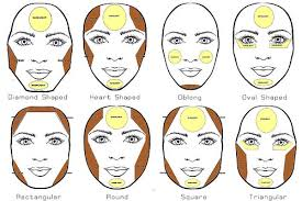 in general here s a guide on how to contour for the diffe face shapes