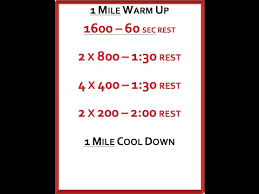 Track Workouts 1600 Ladder