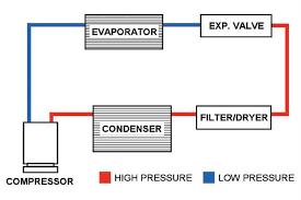 air conditioning diagram. air conditioning maintenance repair - diagram photo 03