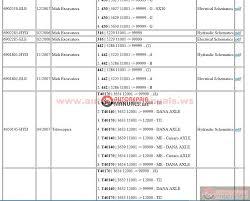 bobcat wiring schematics auto repair manual forum heavy bobcat wiring schematics 3 jpg