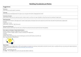 Word Origins Website Building_vocabulary_at_home