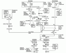 2002 cadillac escalade wiring diagram 2002 image 2002 cadillac escalade my battery light came air pump stop working on 2002 cadillac escalade wiring