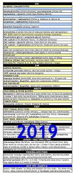 Dog Friendly Over The Counter Medications Chart 52 Unfolded Otc Chart