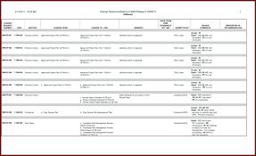 Weekly Attendance Register Template Risk Management Templates In Excel And Register Template As