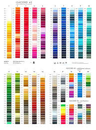 Isacord Color Chart Isacord 40 Embroidery Polyester Thread 1000m 2953 Concord