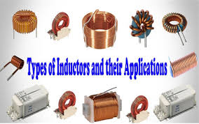 Transformer Bobbin Sizes Chart Pdf Different Types Of Inductors Working And Its Applications