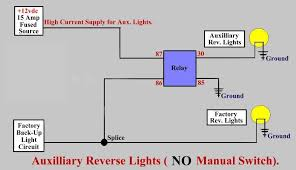 bmw reverse light wiring diagram all wiring diagram basic schematic for wiring up aux reverse lights manual switch aux lights wiring diagrams basic