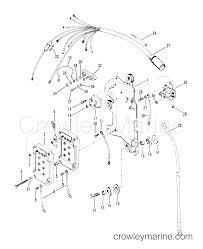 Car Wire Harness