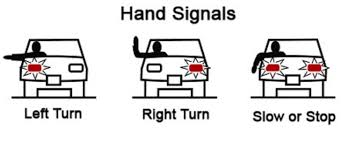 Hand Signals for Driving - Driver Education | Canada & USA