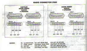 dodge ram radio wiring diagram wiring diagram radio diagram dodge ram ramcharger mins jeep durango wiring